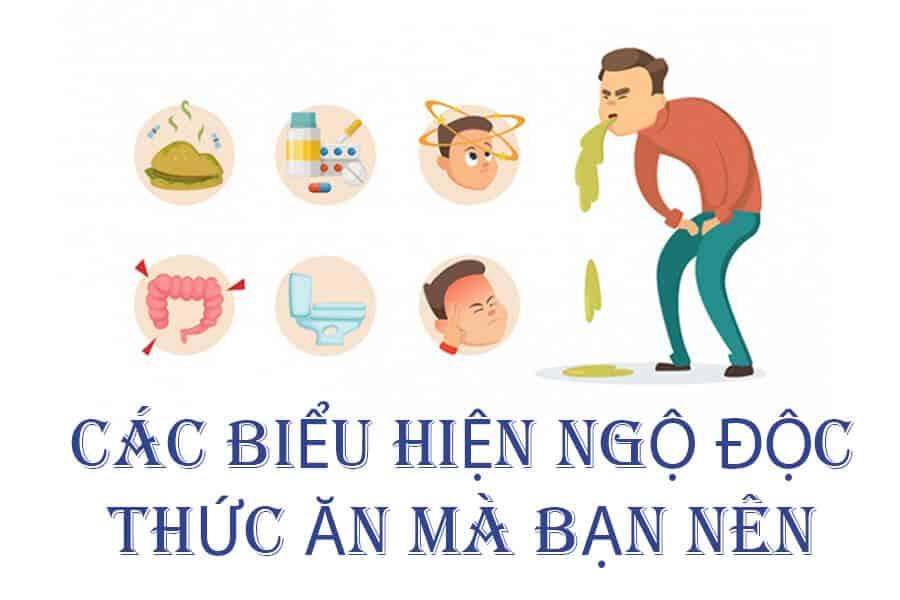 Hướng dẫn xử trí ngộ độc thức ăn